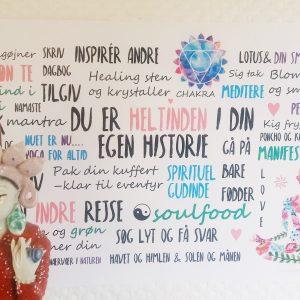 Manifest til væggen